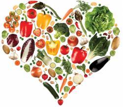 Prekyslenie organizmu a jedlo